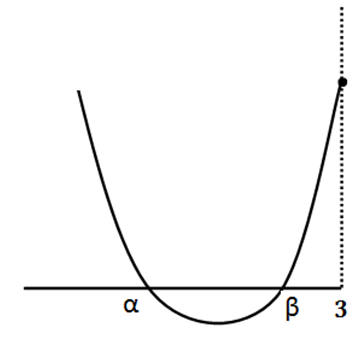 cat-maths-cat-quadratic-equantion-questions-questions-with-solution-quadratic-equation-problem-solving-3