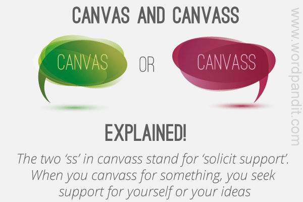 difference between canvas and canvass