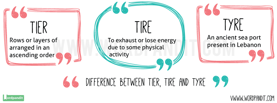 Tier vs Tire vs Tyre - Confused when to use Tier, Tire or Tyre