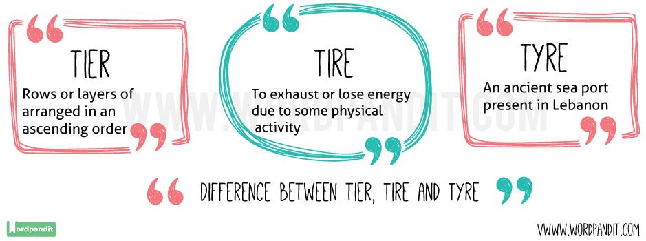 Tier-vs-Tire-vs-Tyre